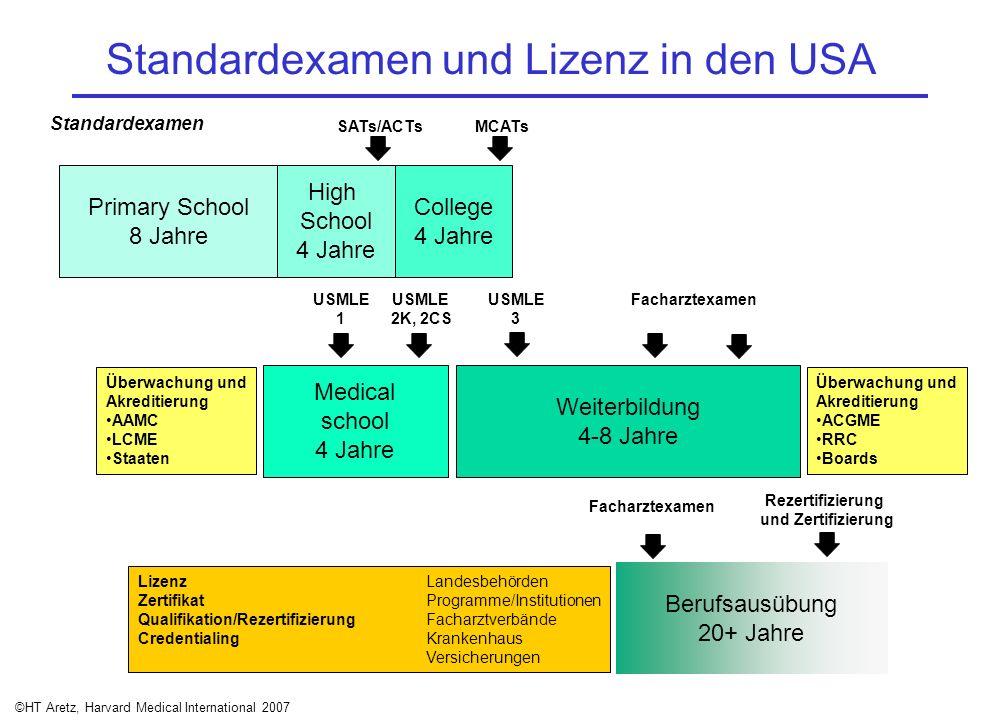 Standardexamen und Lizenz in den USA