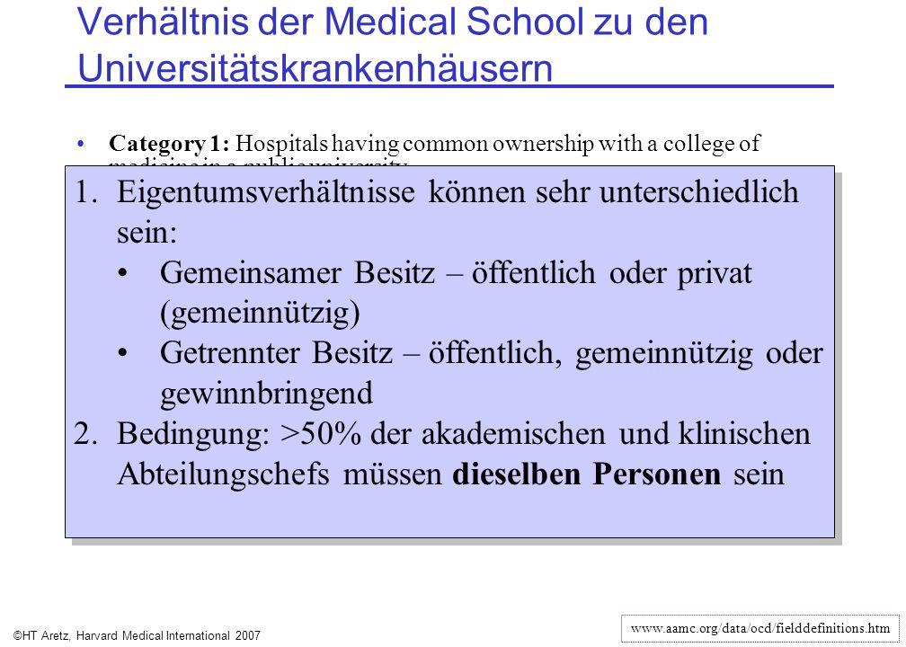 Verhältnis der Medical School zu den Universitätskrankenhäusern