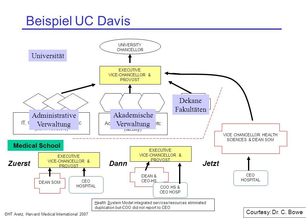 Beispiel UC Davis Universität Dekane Fakultäten Dekane Administrative