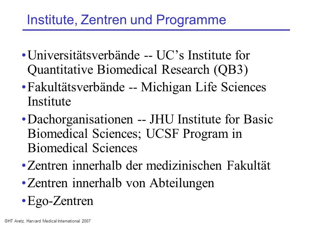 Institute, Zentren und Programme