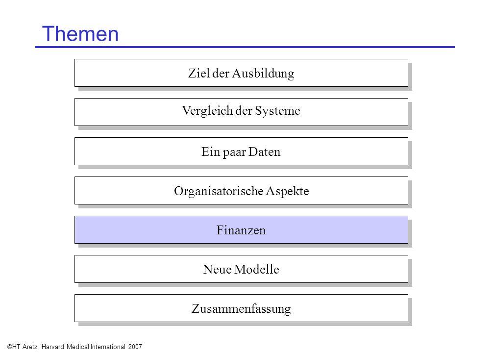 Themen Ziel der Ausbildung Vergleich der Systeme Ein paar Daten