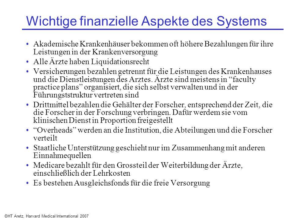 Wichtige finanzielle Aspekte des Systems