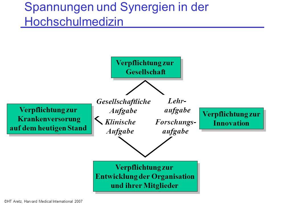 Spannungen und Synergien in der Hochschulmedizin