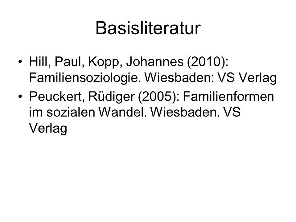 Basisliteratur Hill, Paul, Kopp, Johannes (2010): Familiensoziologie. Wiesbaden: VS Verlag.