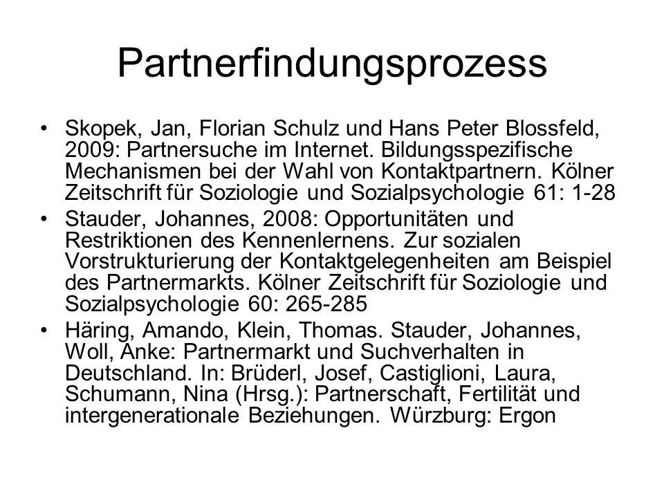 Partnerfindungsprozess
