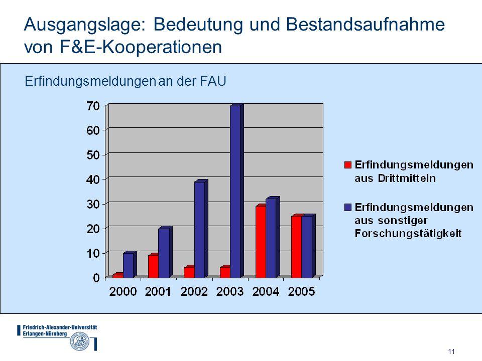 Ausgangslage: Bedeutung und Bestandsaufnahme von F&E-Kooperationen