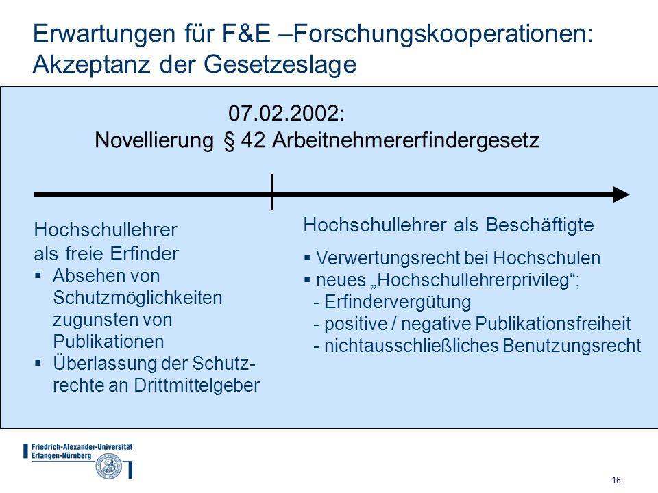 Erwartungen für F&E –Forschungskooperationen: Akzeptanz der Gesetzeslage