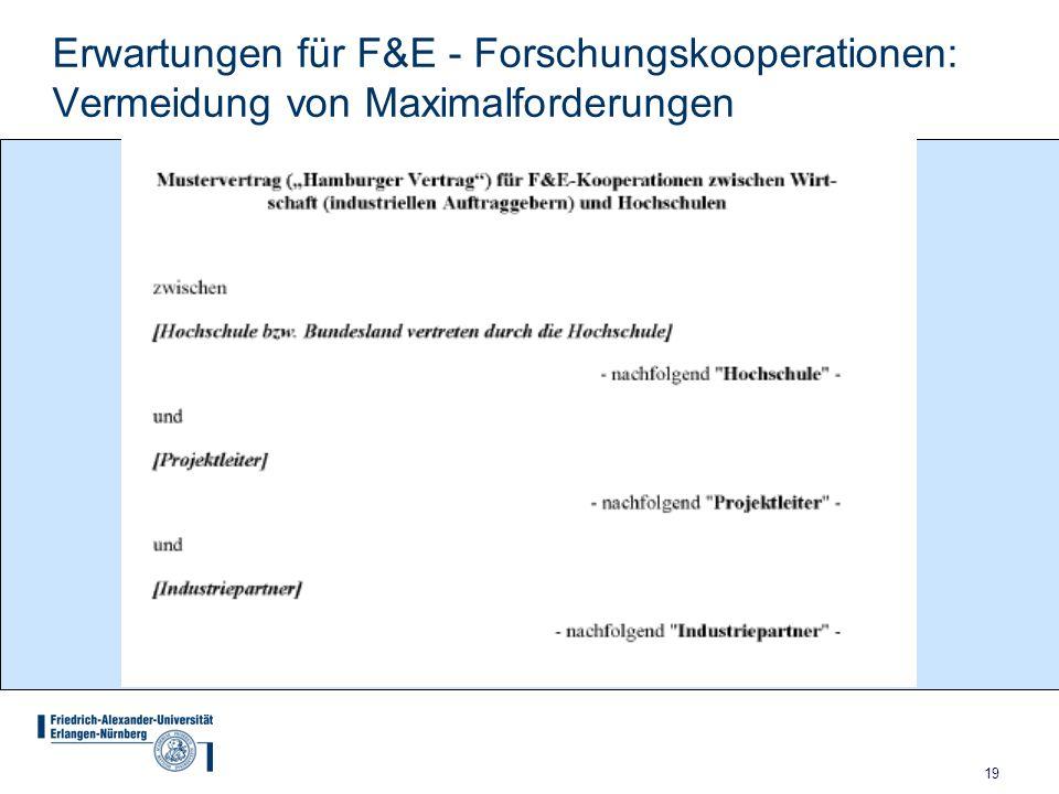 Erwartungen für F&E - Forschungskooperationen: Vermeidung von Maximalforderungen
