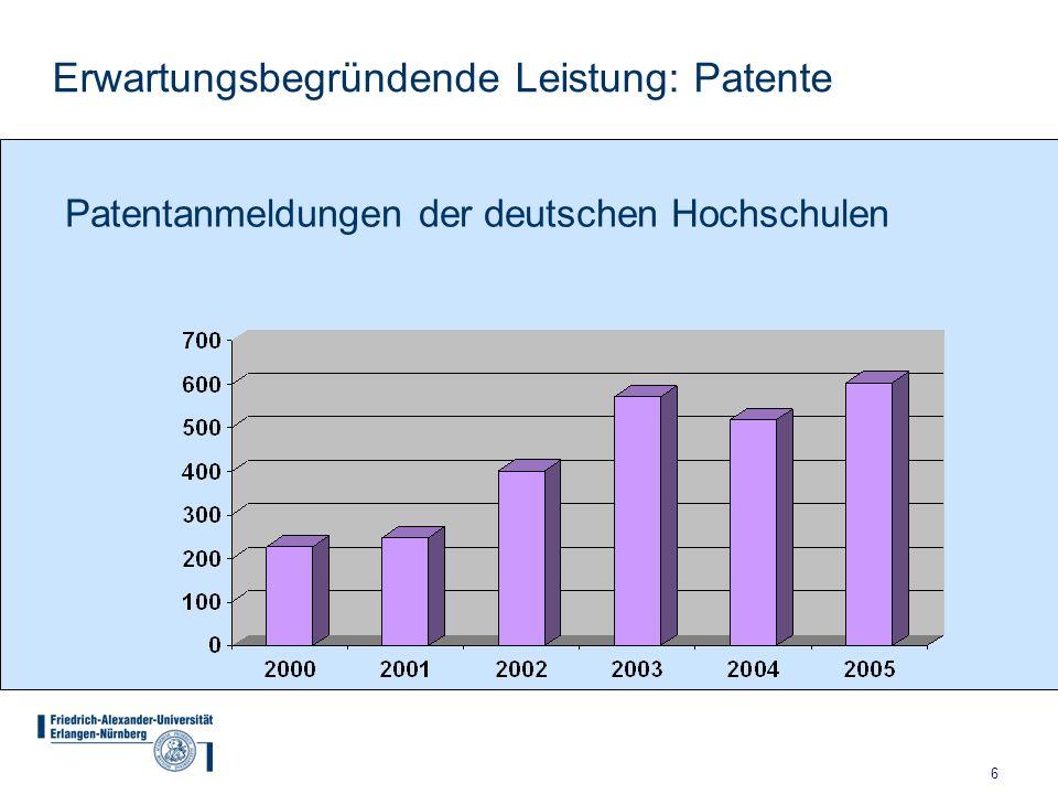 Erwartungsbegründende Leistung: Patente
