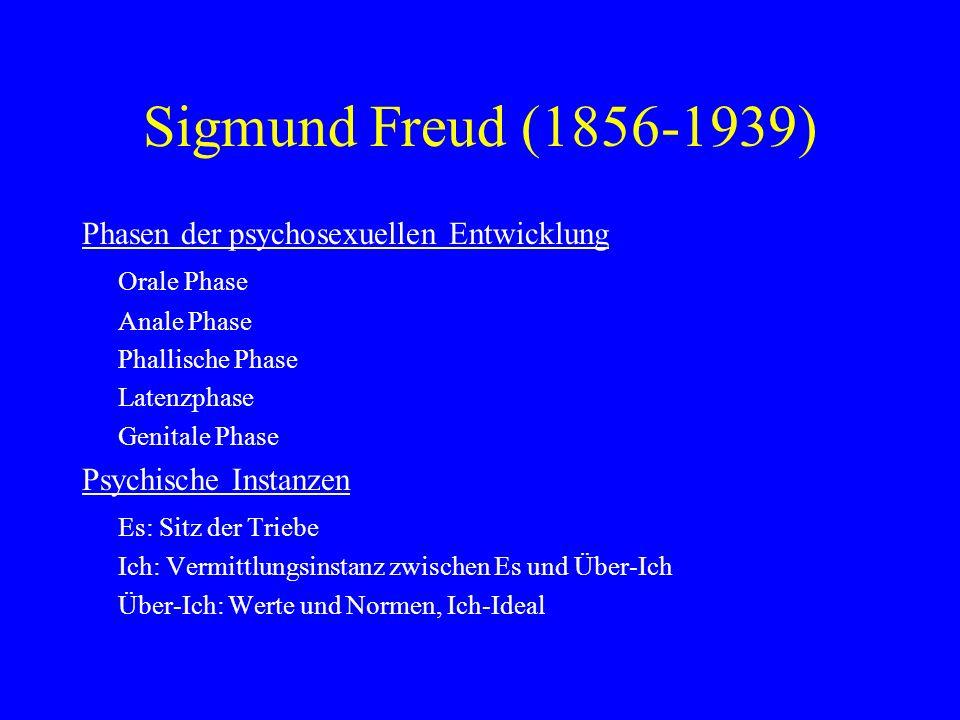 Sigmund Freud (1856-1939) Phasen der psychosexuellen Entwicklung