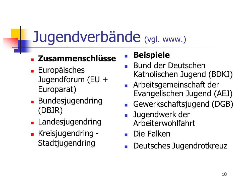 Jugendverbände (vgl. www.)