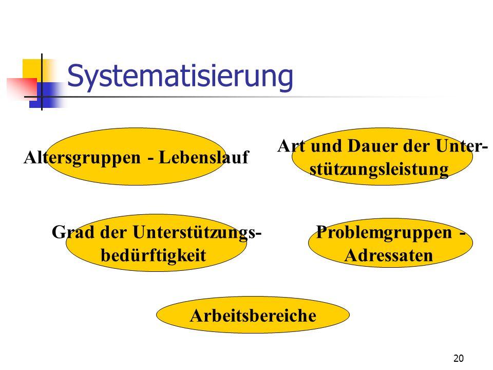Systematisierung Art und Dauer der Unter- Altersgruppen - Lebenslauf
