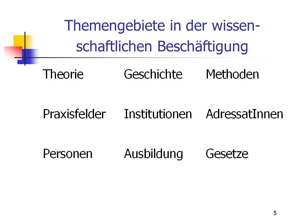Themengebiete in der wissen-schaftlichen Beschäftigung