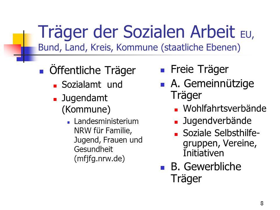 Träger der Sozialen Arbeit EU, Bund, Land, Kreis, Kommune (staatliche Ebenen)