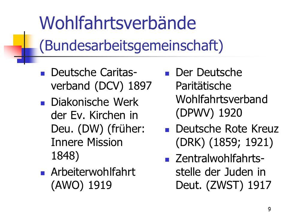 Wohlfahrtsverbände (Bundesarbeitsgemeinschaft)