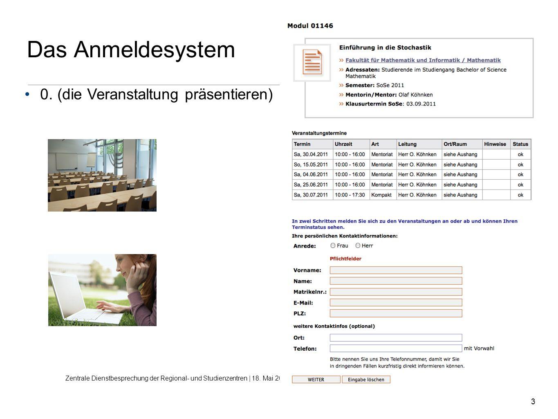 Das Anmeldesystem 0. (die Veranstaltung präsentieren)