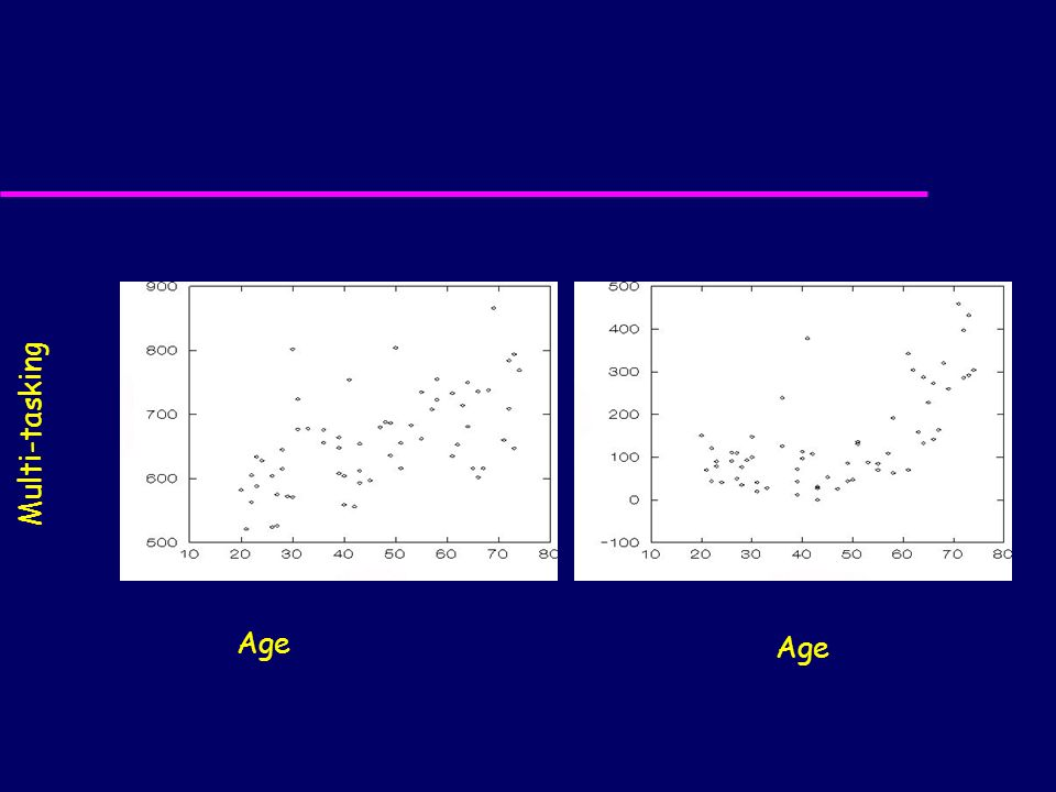 Multi-tasking Age Age