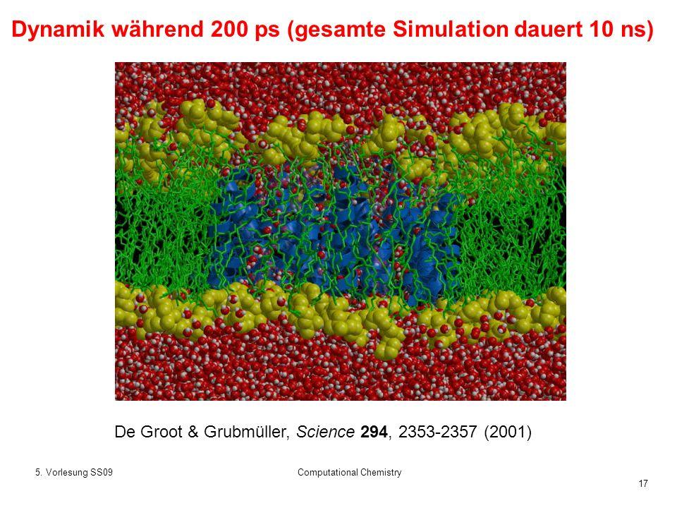 Dynamik während 200 ps (gesamte Simulation dauert 10 ns)
