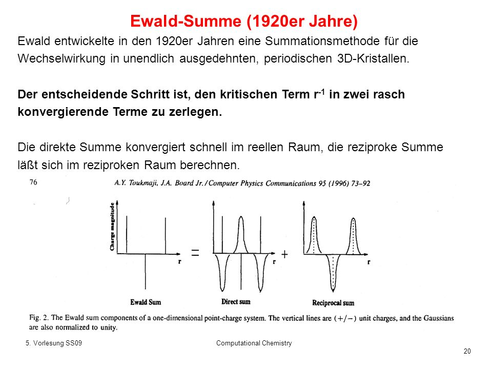 Ewald-Summe (1920er Jahre)