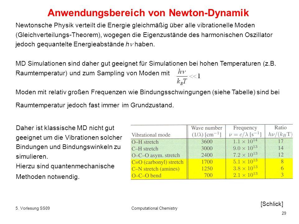 Anwendungsbereich von Newton-Dynamik