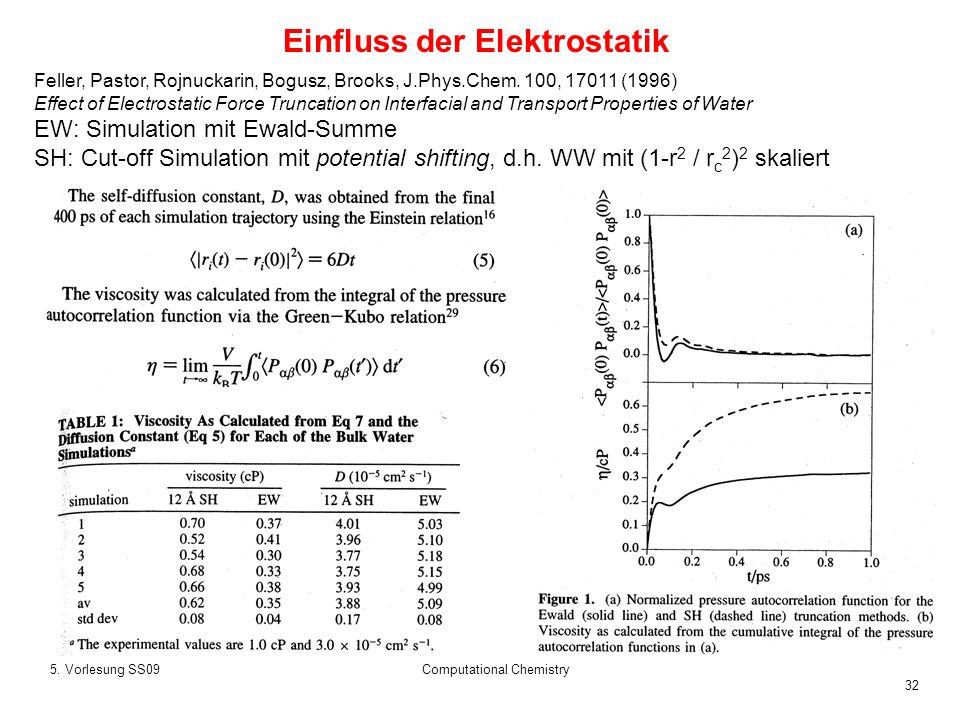 Einfluss der Elektrostatik