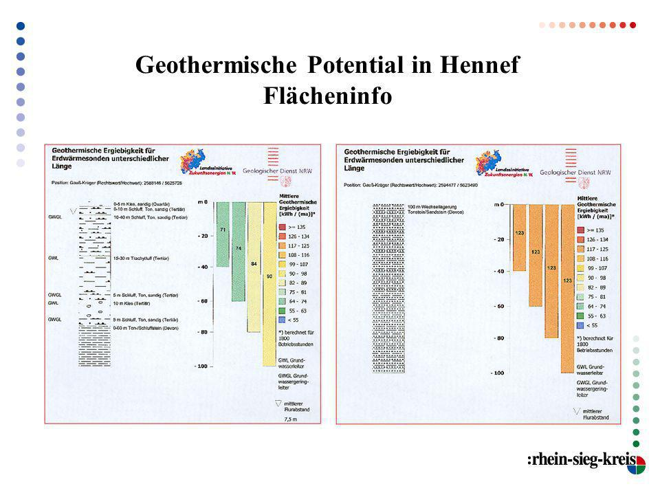 Geothermische Potential in Hennef
