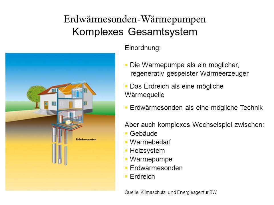 Erdwärmesonden-Wärmepumpen Komplexes Gesamtsystem