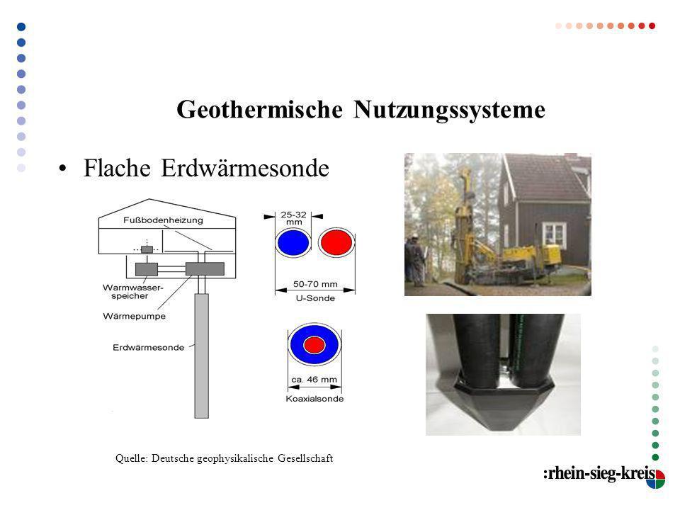 Geothermische Nutzungssysteme