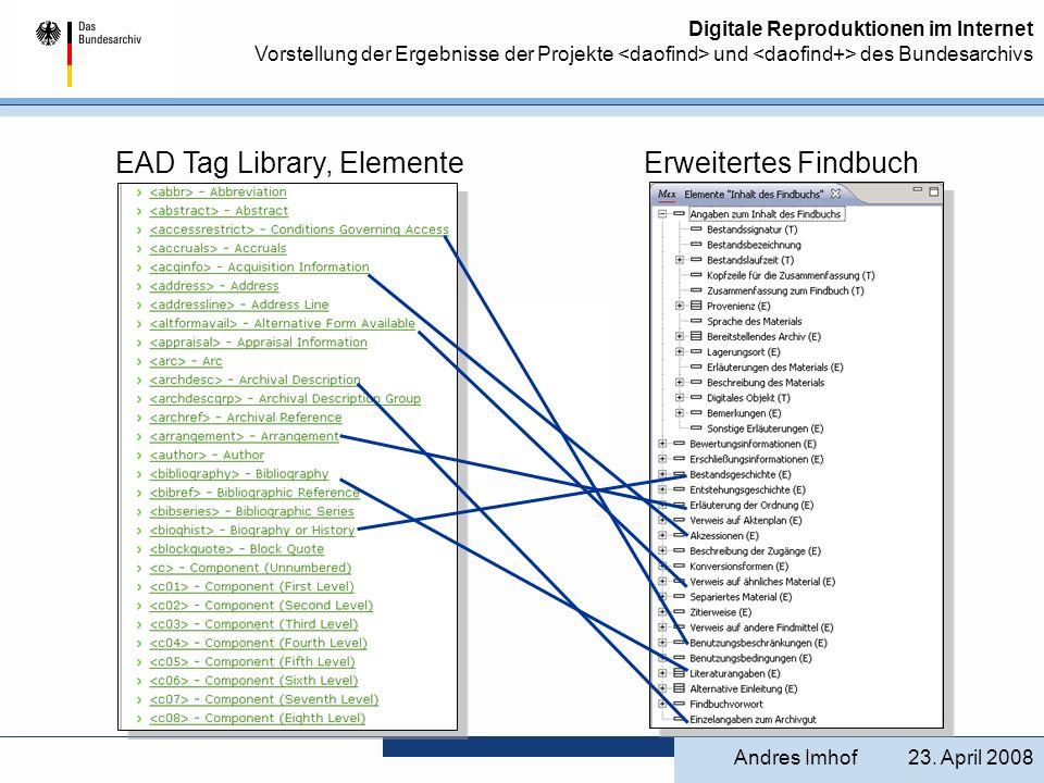 EAD Tag Library, Elemente Erweitertes Findbuch