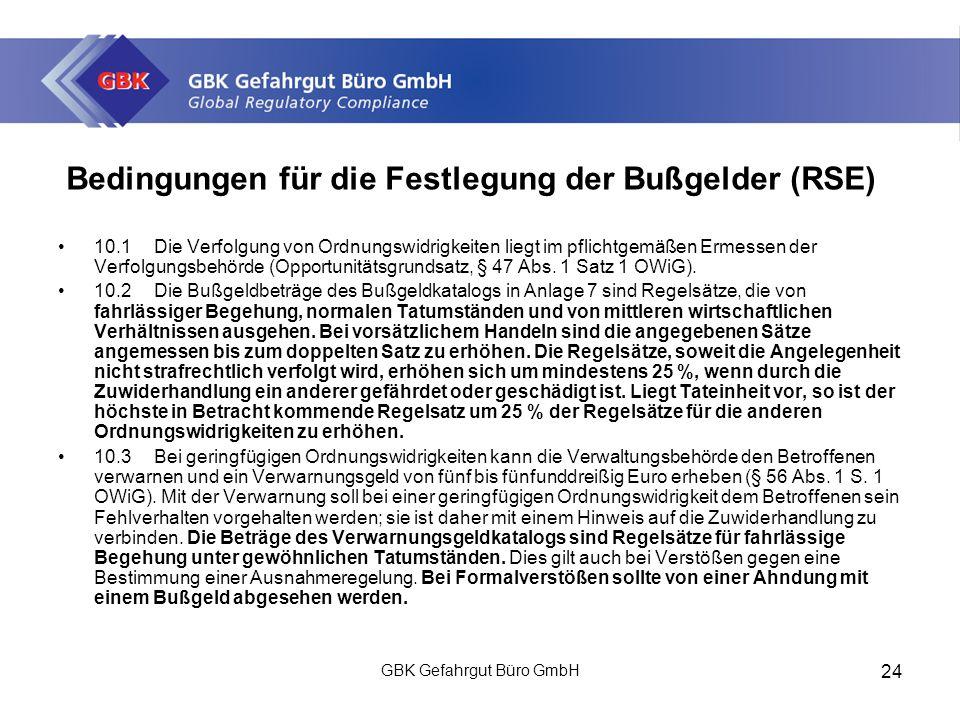 Bedingungen für die Festlegung der Bußgelder (RSE)