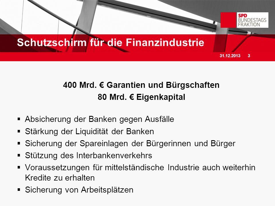 Schutzschirm für die Finanzindustrie
