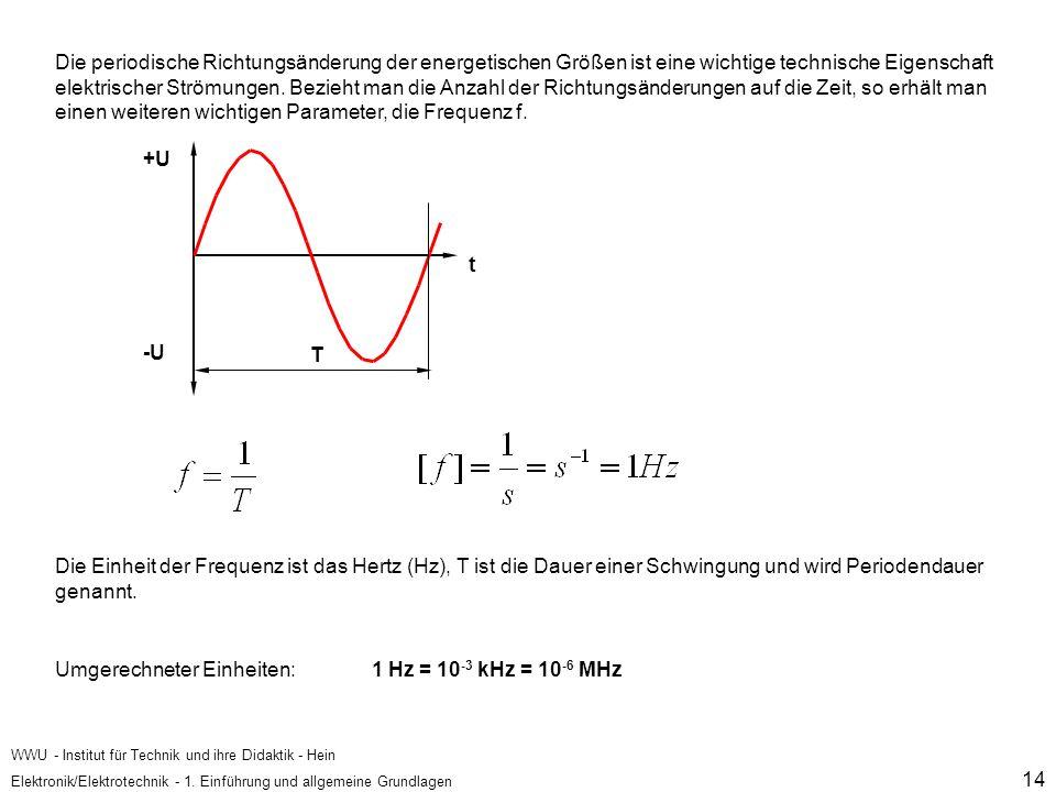 Umgerechneter Einheiten: 1 Hz = 10-3 kHz = 10-6 MHz
