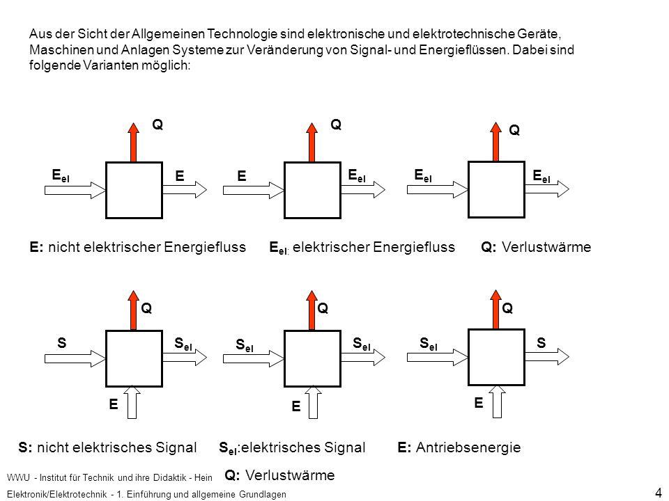 E: nicht elektrischer Energiefluss Eel: elektrischer Energiefluss