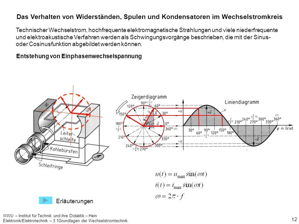 Das Verhalten von Widerständen, Spulen und Kondensatoren im Wechselstromkreis