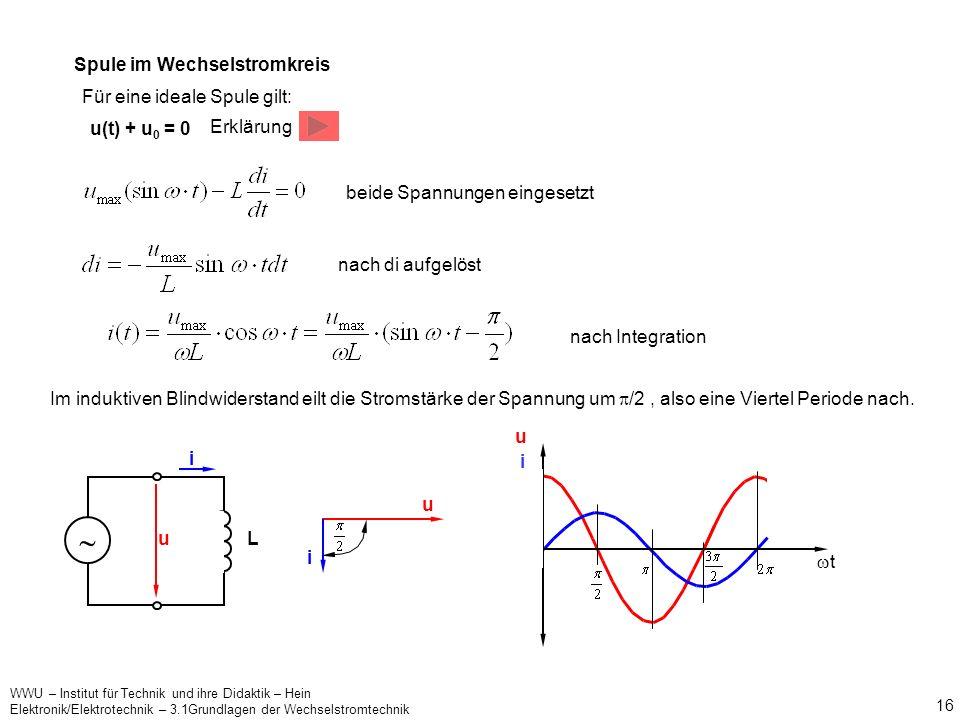  Spule im Wechselstromkreis Für eine ideale Spule gilt: u(t) + u0 = 0