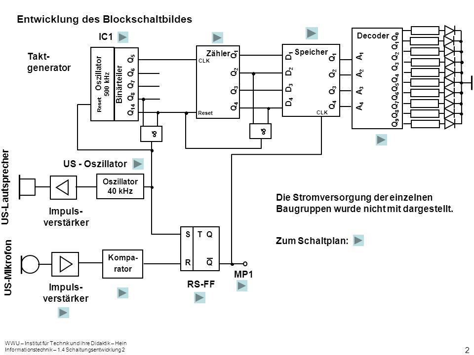 Entwicklung des Blockschaltbildes