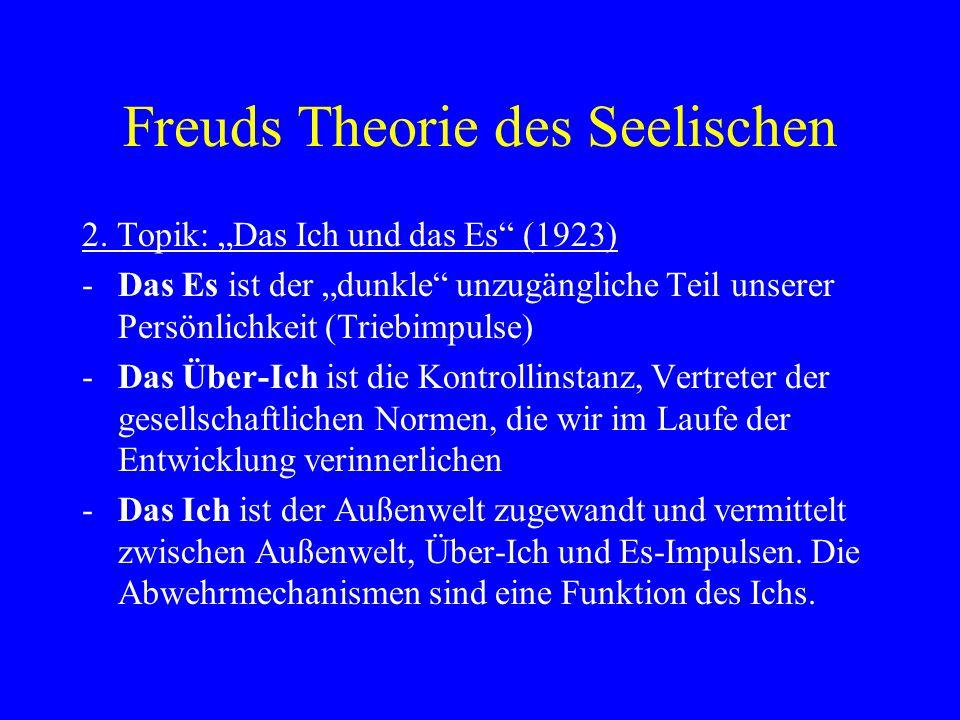 Freuds Theorie des Seelischen