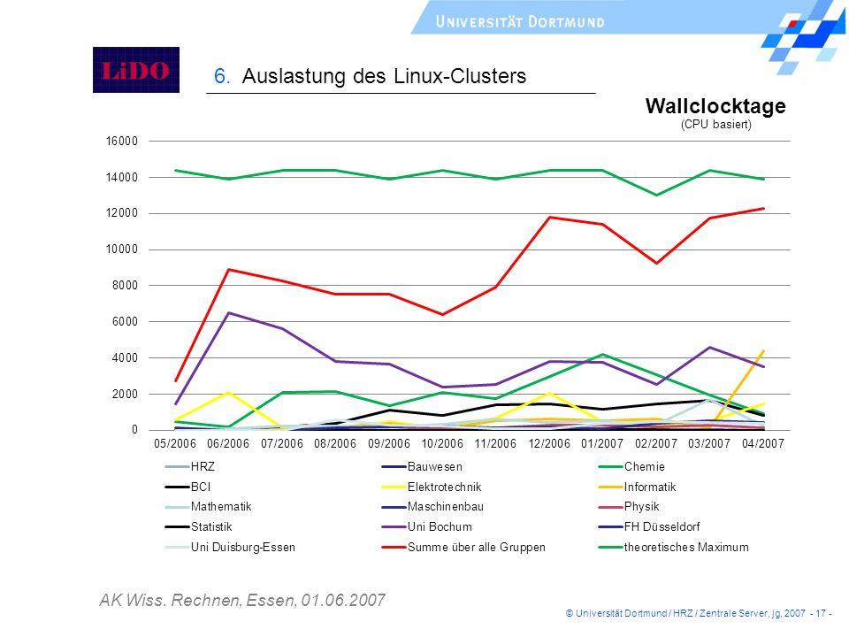 6. Auslastung des Linux-Clusters