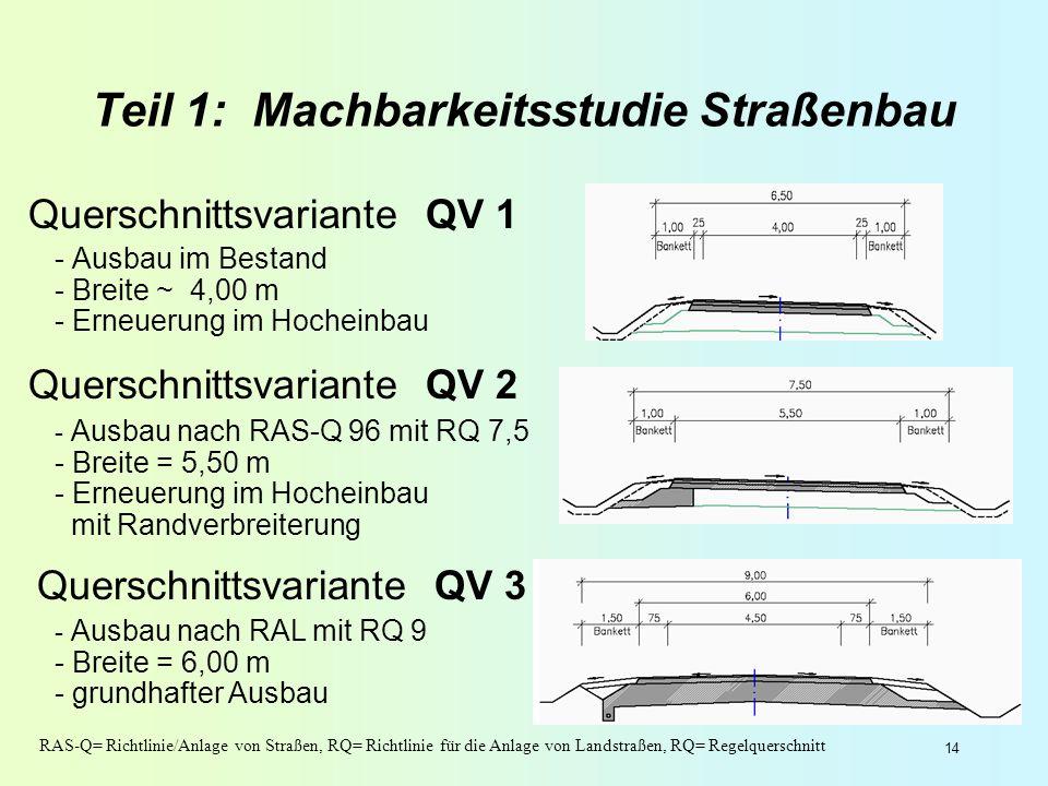 Teil 1: Machbarkeitsstudie Straßenbau