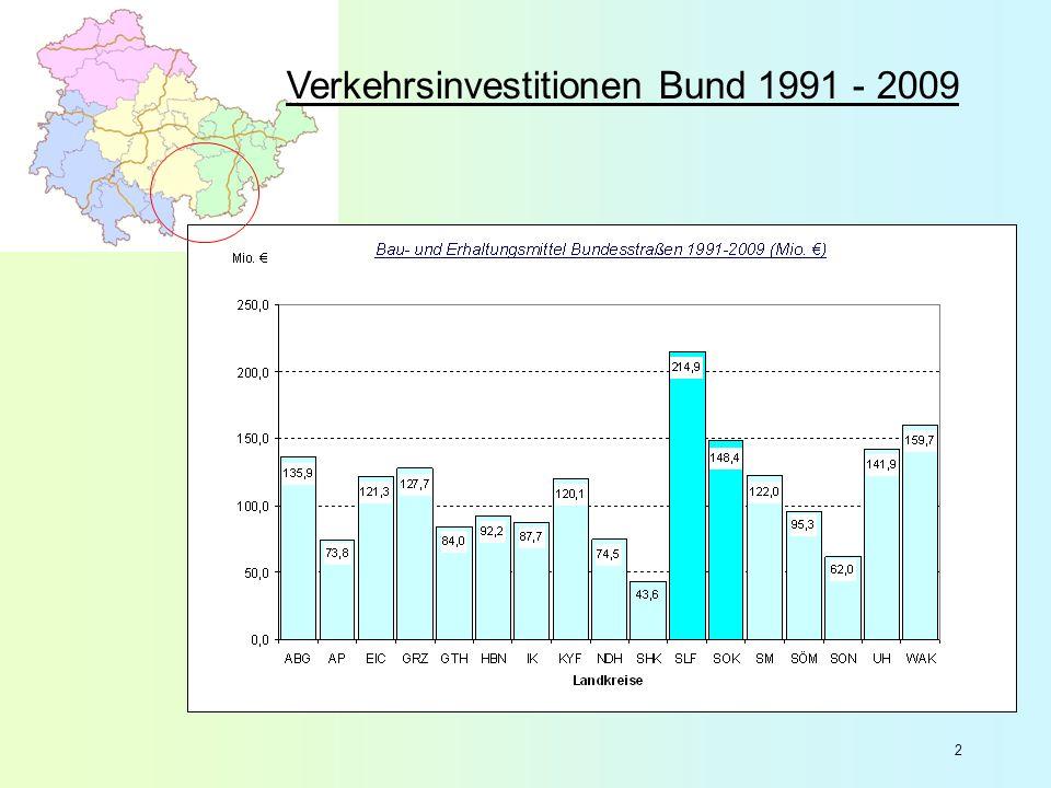 Verkehrsinvestitionen Bund 1991 - 2009