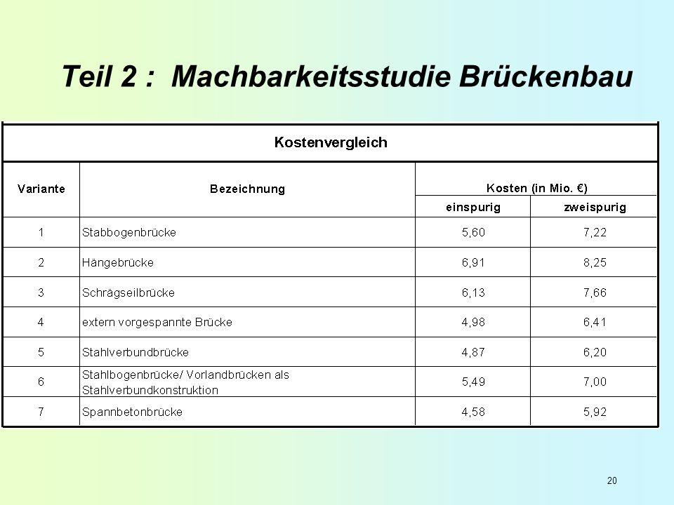 Teil 2 : Machbarkeitsstudie Brückenbau