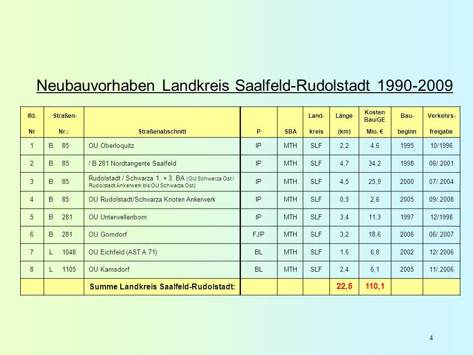 Neubauvorhaben Landkreis Saalfeld-Rudolstadt 1990-2009