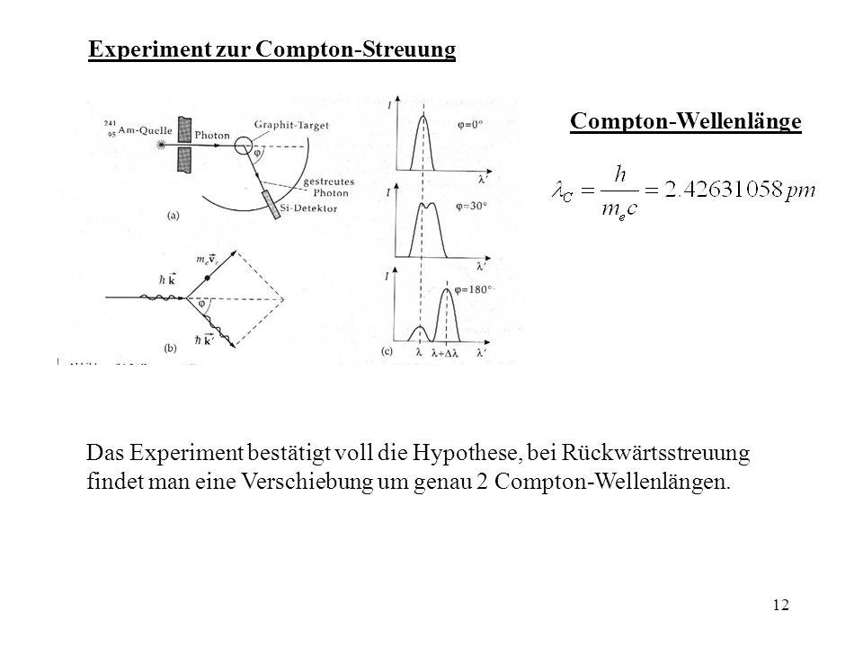 Experiment zur Compton-Streuung
