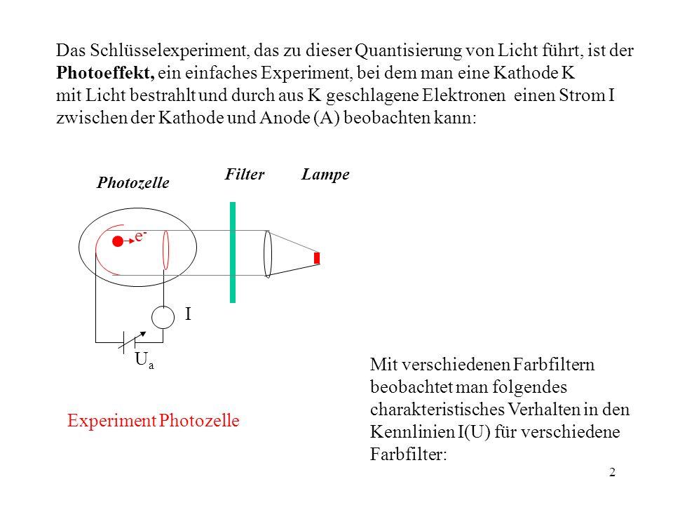 Photoeffekt, ein einfaches Experiment, bei dem man eine Kathode K