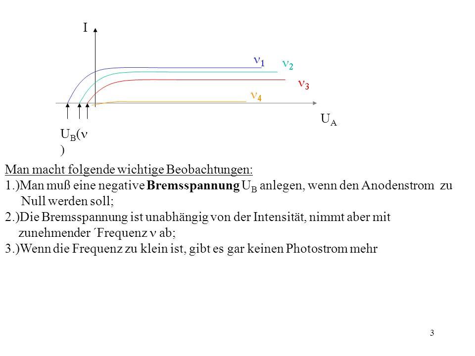 In1. n2. n3. n4. UA. UB(n) Man macht folgende wichtige Beobachtungen: 1.)Man muß eine negative Bremsspannung UB anlegen, wenn den Anodenstrom zu.