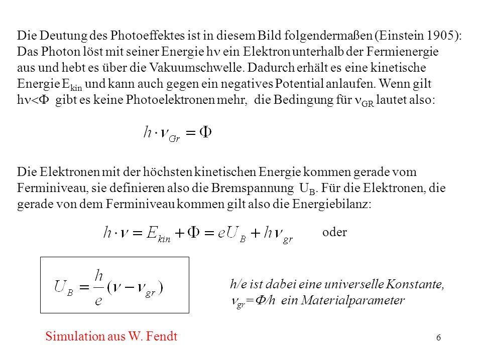 Die Deutung des Photoeffektes ist in diesem Bild folgendermaßen (Einstein 1905):
