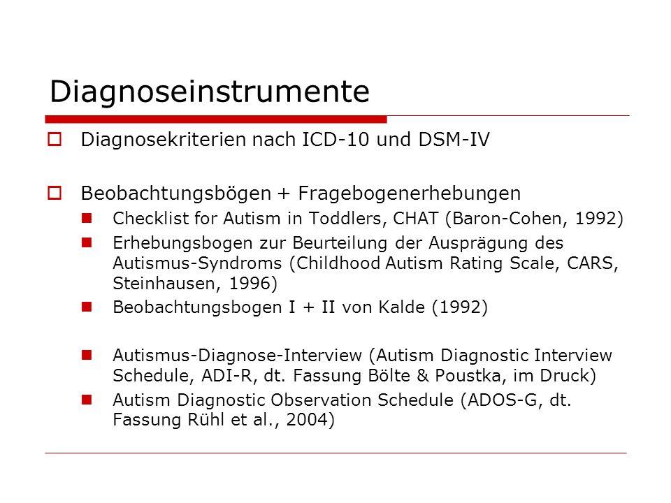 Diagnoseinstrumente Diagnosekriterien nach ICD-10 und DSM-IV