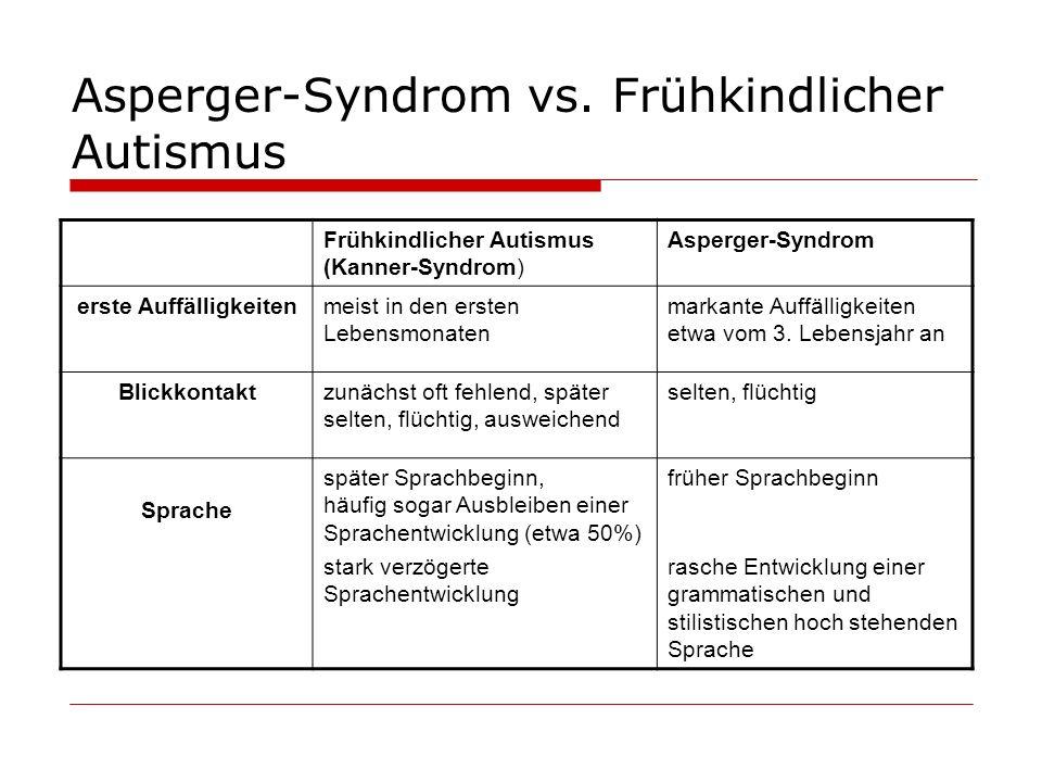 Asperger-Syndrom vs. Frühkindlicher Autismus