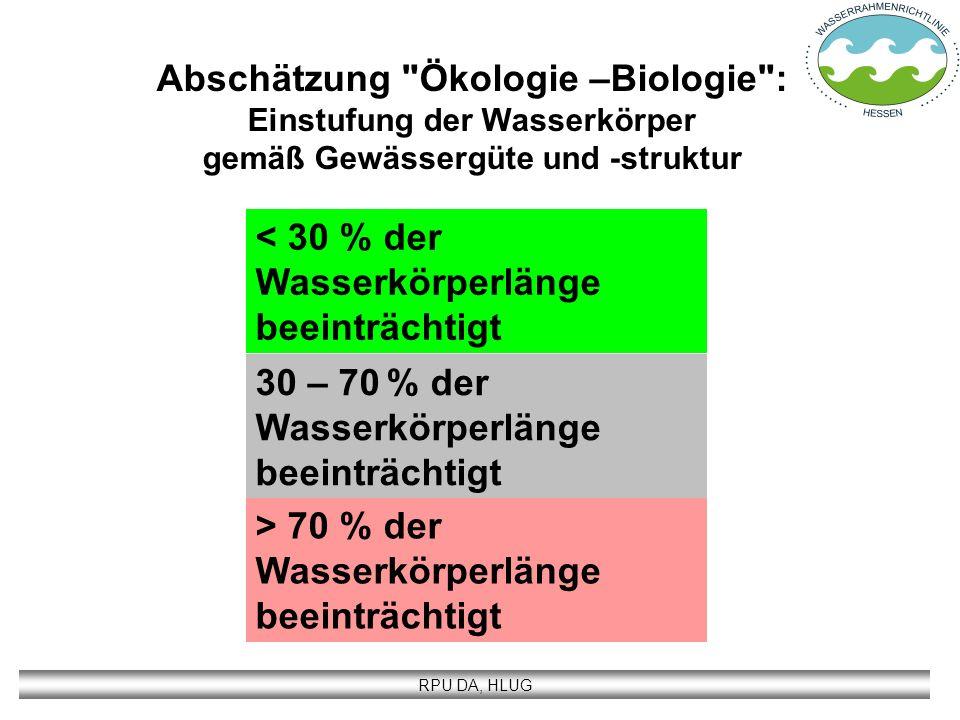 < 30 % der Wasserkörperlänge beeinträchtigt