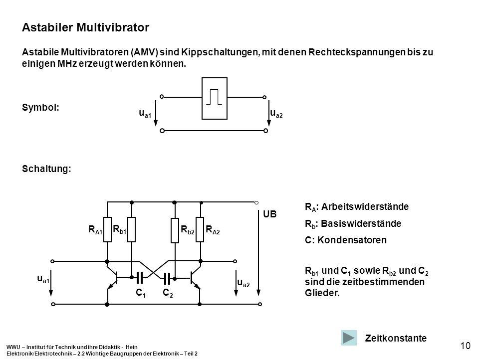 Astabiler Multivibrator